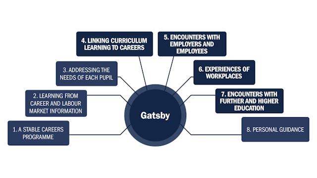 Gatsby Benchmarks